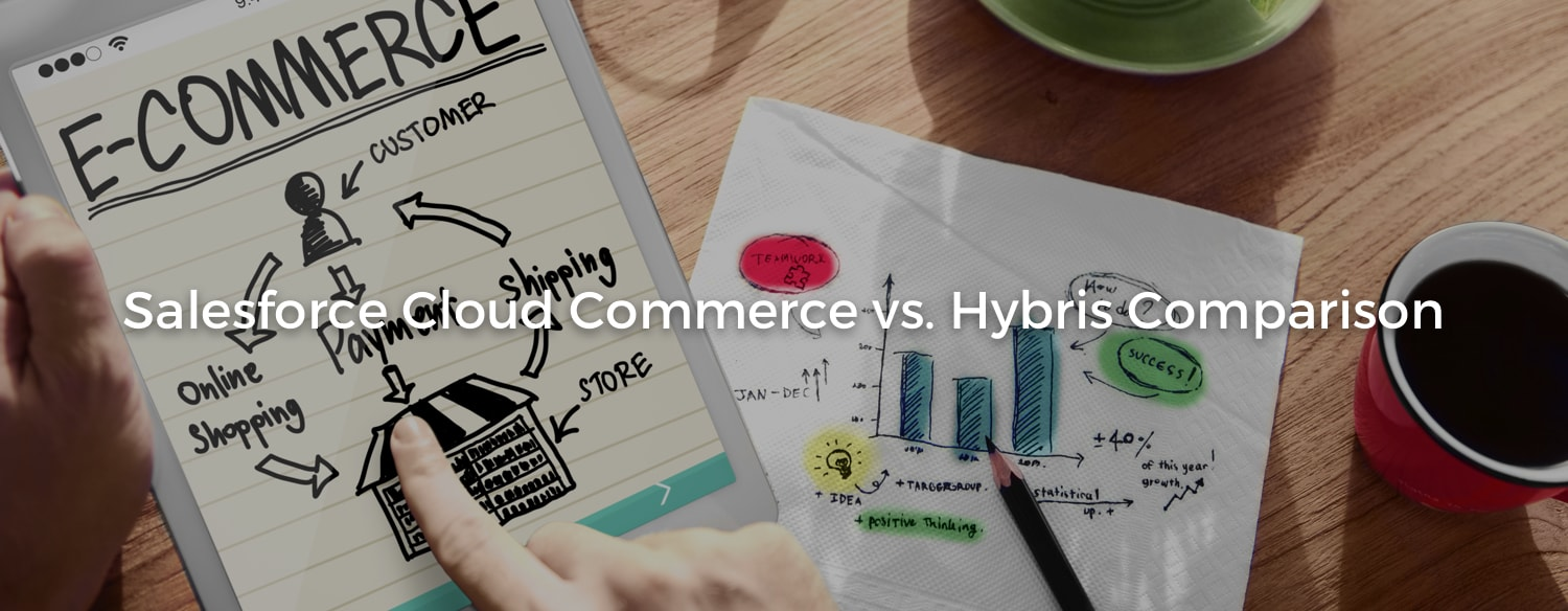 Salesforce Cloud Commerce compared to Hybris